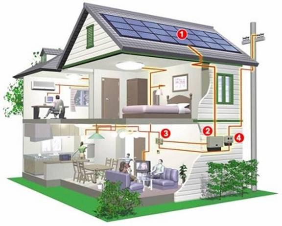 fotovoltaika2